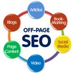 Top Off Page SEO sites you love