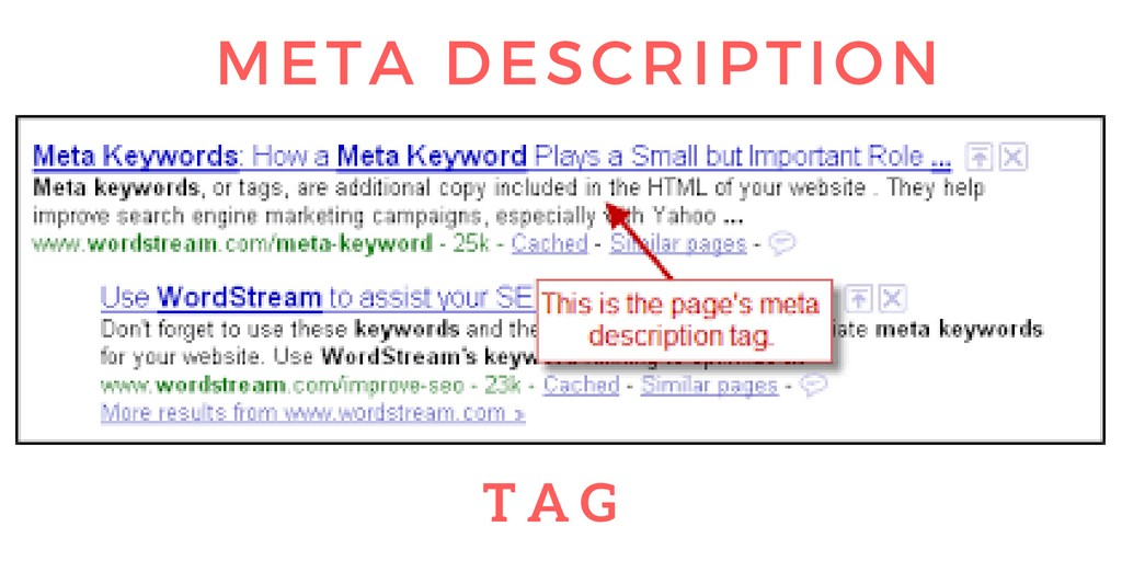 Meta Tag description for On Page seo