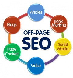 off page seo sites